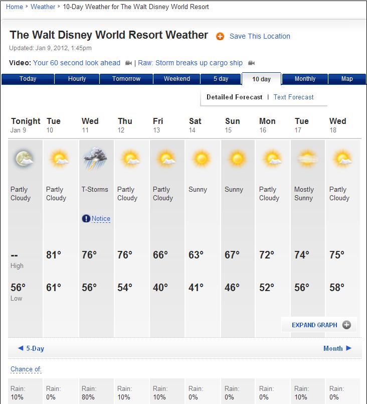 Weather at Walt Disney World Resort as of 2011-01-19